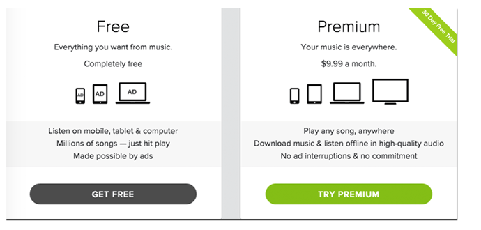 Upselling Kampagne von Spotify